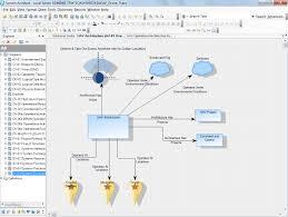 Home Design Software Open Source Architecture Amazing Open Source Enterprise Architecture