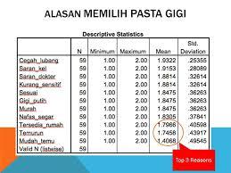 Pasta Gigi Antiplaque antiplaque findings by alvino johan clara nadya puspasari ppt