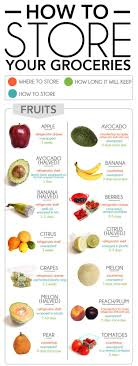 cleaning tips for kitchen 100 best food hacks images on pinterest kitchens clean eating