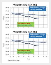chart templates u2013 322 free word excel pdf format download