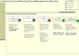 1 web pcs u2013 system guideline overview c project planning