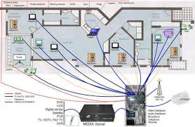 wiring a house for phone internet tv u2013 annavernon u2013 readingrat net