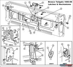 Early Bronco Wiring Diagram Wiring Diagram For 1995 Ford F150 U2013 Ireleast U2013 Readingrat Net