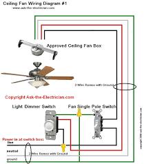 wiring diagram ceiling fan light wiring diagram ceiling fan wiring