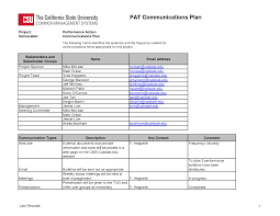 doc 488295 plan of action template project management u2013 project