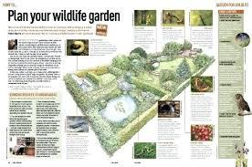 Wildlife Garden Ideas Wildlife Gardens Wildlife Gardens Wildlife Gardens In Schools