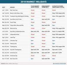 Market Holidays 2018 Us Market Hours Calendar Business Insider
