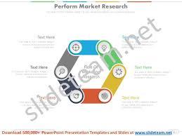 market entry strategy framework powerpoint presentation ppt template