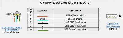 how to build an apc u p s data cable page 2 hardware canucks