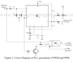 pulse width modulation pwm and pulse position modulation ppm