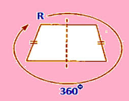 ncert solutions class 7 maths chapter 14 symmetry