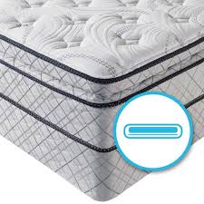 Pillow Top Crib Mattress Pad by Mattresses U0026 Accessories U2013 Sears