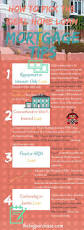 Best 25 Arm Mortgage Ideas Only On Pinterest Mortgage Tips