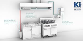 automist system restaurant technologies inc