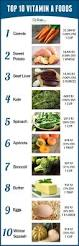 top 10 vitamin a foods to eat the surprising health benefits of