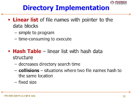 Hash Table Implementation Itec 502 컴퓨터 시스템 및 실습 Chapter 11 1 File Systems