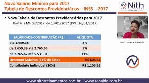 teto maximo desconto desconto inss 2016 novo salário mínimo e tabela de descontos do inss 2017 zenaide