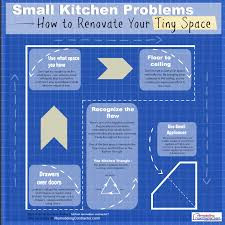 how to renovate your tiny kitchen remodelingcontractor com