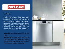 top 10 kitchen appliance brands top 10 kitchen appliance brands top 10 kitchen appliances brands in
