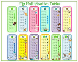 Printable Times Table Chart Free Worksheets Chart Of Times Tables Free Math Worksheets For