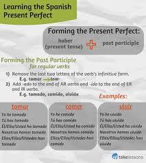 learn spanish grammar present perfect conjugations