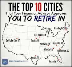 Iowa Map With Cities The Top 10 Cities To Retire In For 2018 Financial Advisor Approved