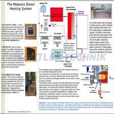 webasto thermo top c 300 rv camper heating 41k107d