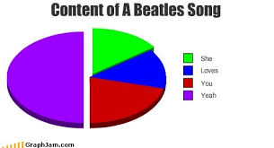 Beatles Yoda Meme - what are some of the funniest beatles memes quora