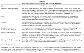 how to write a scholarly paper nursing evaluating the writing to learn strategy with undergraduate select writing to learn activities and journal guidelines