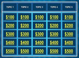 Bible Jeopardy Template Svptraining Info Jepordy Template