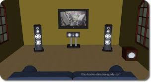 How To Mount Bookshelf Speakers How To Set Up A Basic 5 1 Home Theater System Snapguide