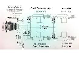 remote auto car control keyless entry central door lock locks
