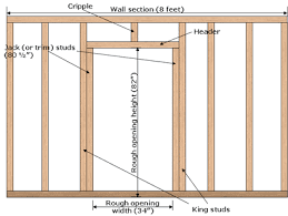 Framing Patio Door Patio Door Patio Door Opening Sliding Patio Door