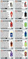 grand national 2013 peter scudamore u0027s guide for aintree race