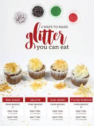 edible gliter how to make edible glitter the frosted petticoat