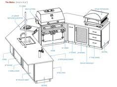 Kitchen Blueprints Free Plans Building Outdoor Kitchen Thinking Planning Thinking