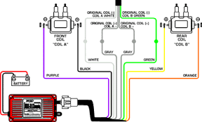 ignition coil wiring diagram manual wiring diagram and schematic