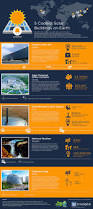 55 best sustainable architecture images on pinterest green