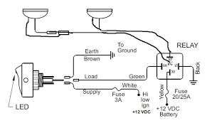 kc wiring harness diagram wiring diagrams for diy car repairs