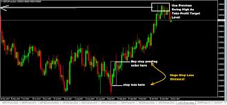 chart pattern trading system three white soldiers chart pattern forex trading system forex