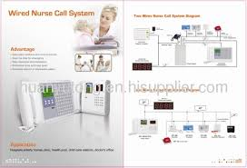 wireless nurse call system from china manufacturer huanyutong