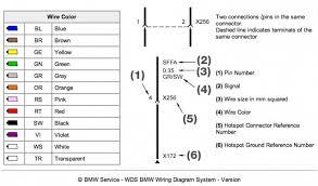 wiring diagram colour codes bmw wiring diagram colors wiring diagram