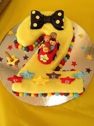 the wiggles birthday party ideas birthdays cake and birthday