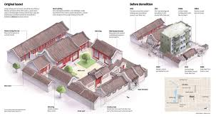 traditional chinese house floor plan portfólio da semana u2013 adolfo arranz visualoop brasil