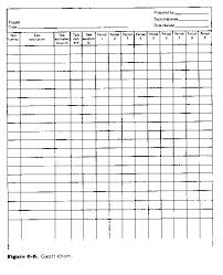 Four Column Chart Template by Sle Chart Templates Table Chart Template Free Charts