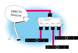 white paper extending your directv signal the solid signal blog