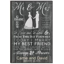 Personalized Wall Decor Personalized Wall Decor Personalized Wall Signs From Kiddie