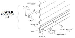 Overhead Roll Up Doors Roll Up Doors Direct Installation Guide And Procedures