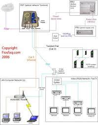 old cat 5 wiring diagram old wiring diagrams