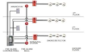 fire alarm systems fire and security installation services